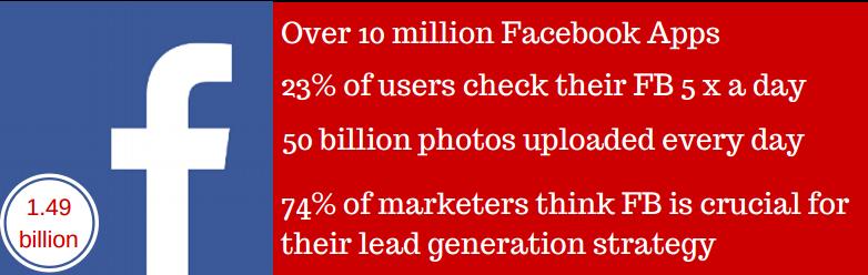 www.warrenknight.co.uk wp content uploads 2015 10 The World of Social Media 1.pdf