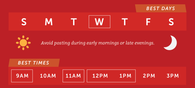 Best Time to Post on Google+